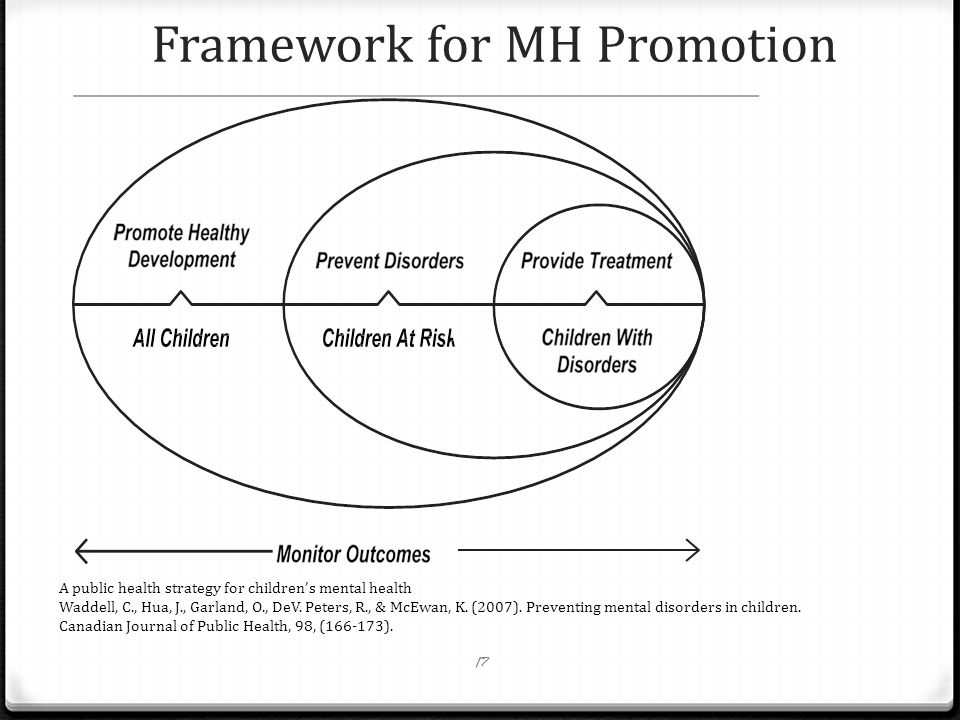 Framework for MH Promotion 17 A public health strategy for children's mental health Waddell, C., Hua, J., Garland, O., DeV.