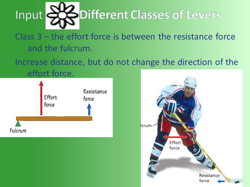 Class 3 – the effort force is between the resistance force and the fulcrum. Increase distance, but do not change the direction of the effort force.