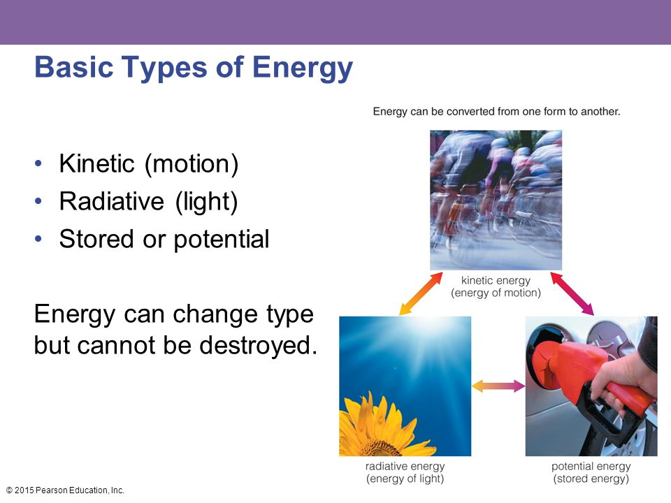 Basic Types of Energy Kinetic (motion) Radiative (light) Stored or potential Energy can change type but cannot be destroyed. © 2015 Pearson Education,