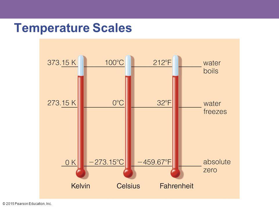 Temperature Scales © 2015 Pearson Education, Inc.