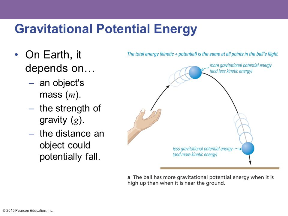 Gravitational Potential Energy On Earth, it depends on… –an object's mass ( m ). –the strength of gravity ( g ). –the distance an object could potenti