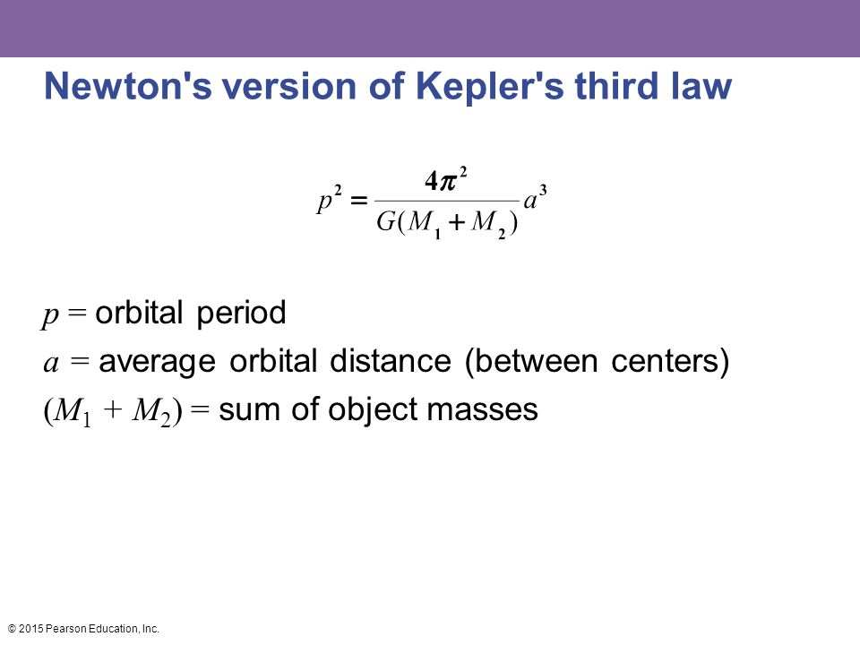 Newton's version of Kepler's third law p = orbital period a = average orbital distance (between centers) (M 1 + M 2 ) = sum of object masses © 2015 Pe