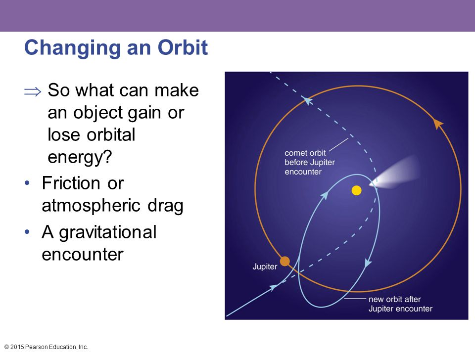 Changing an Orbit  So what can make an object gain or lose orbital energy? Friction or atmospheric drag A gravitational encounter © 2015 Pearson Educ