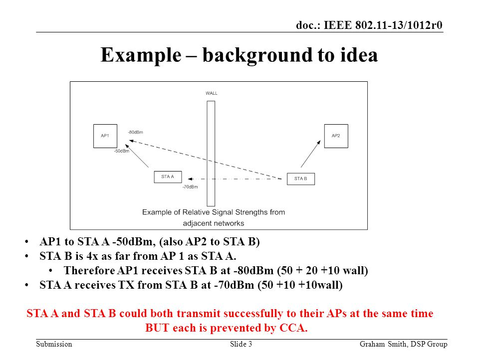 doc.: IEEE 802.11-13/1012r0 Submission Discussion We can expand the examples to specific enterprise, office environments.