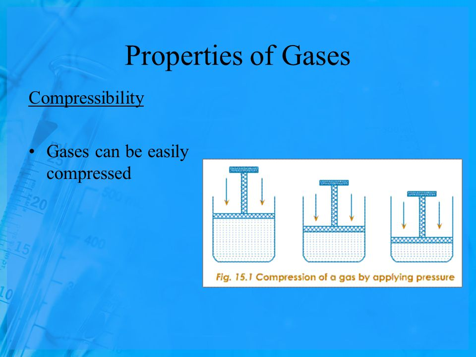 Properties of Gases Compressibility Gases can be easily compressed