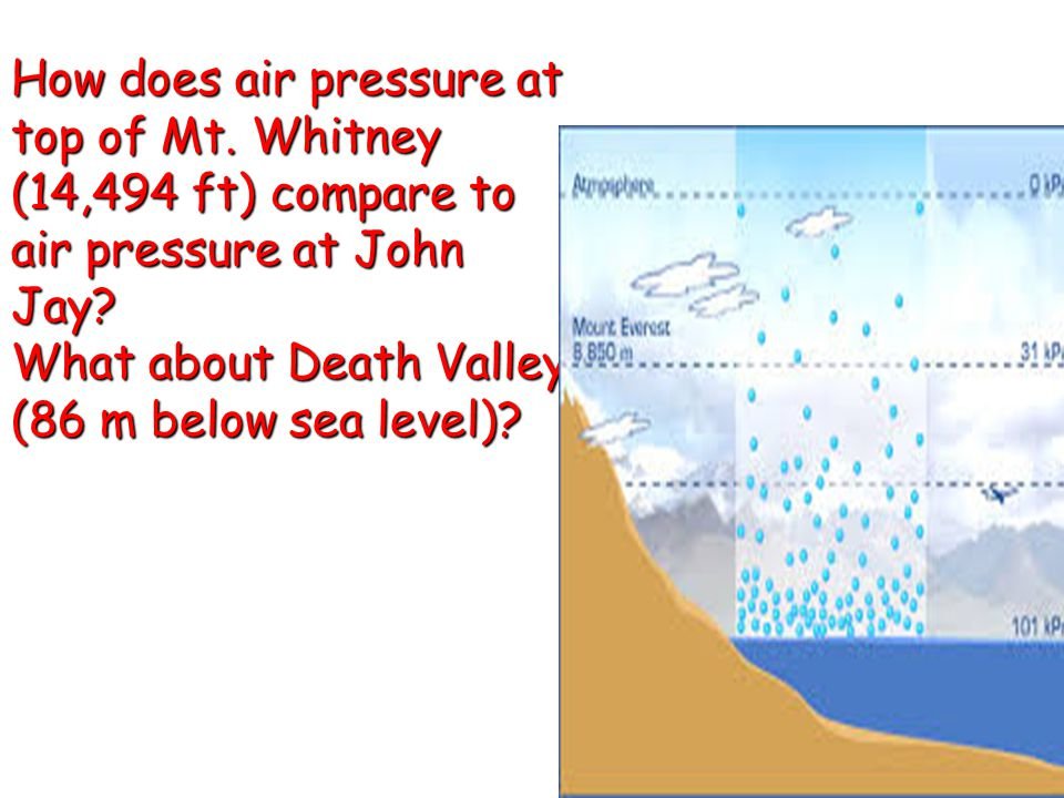 How does air pressure at top of Mt. Whitney (14,494 ft) compare to air pressure at John Jay.