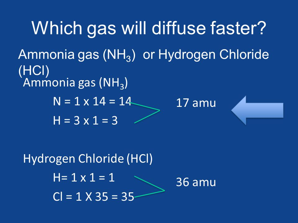 Properties of Gases 1.Gases have mass 2.Gases take shape & volume of container 3.Gases are compressible 4.Gases easily move through each other (perfume, skunks!)  Diffusion 5.Gases exert pressure