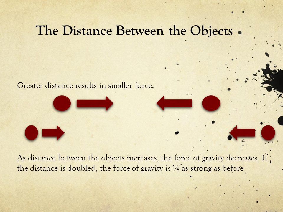 The Distance Between the Objects Greater distance results in smaller force. As distance between the objects increases, the force of gravity decreases.