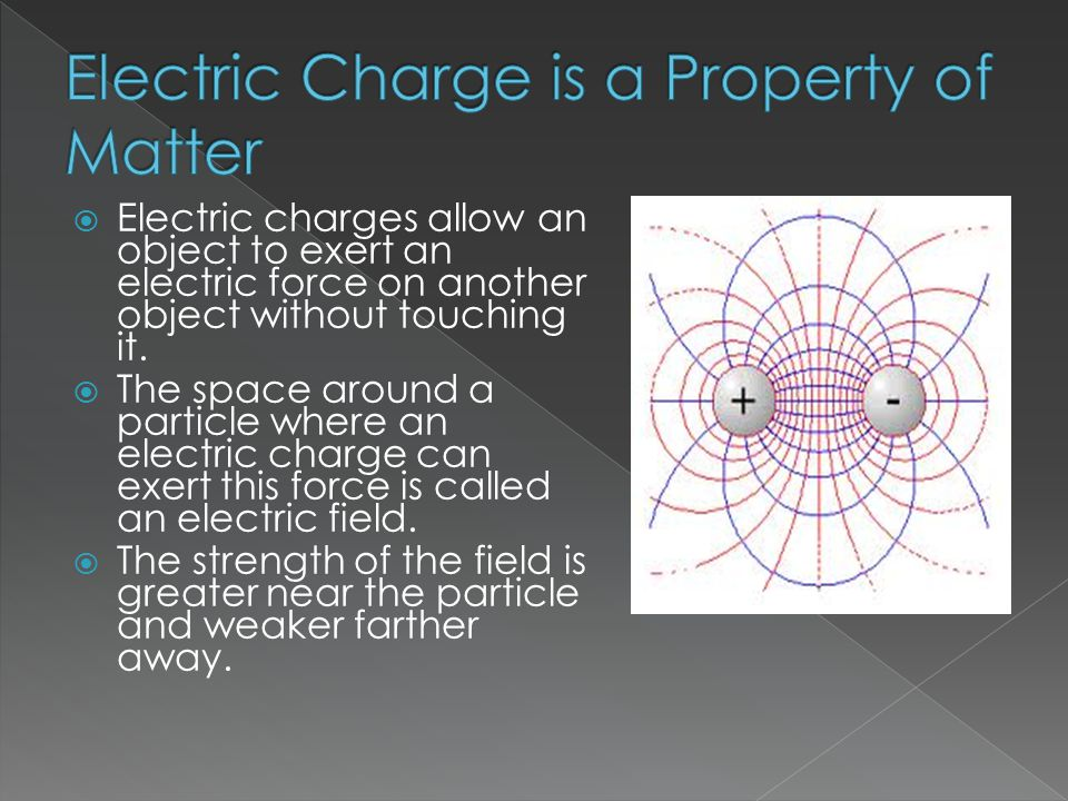  Electric charges allow an object to exert an electric force on another object without touching it.  The space around a particle where an electric c