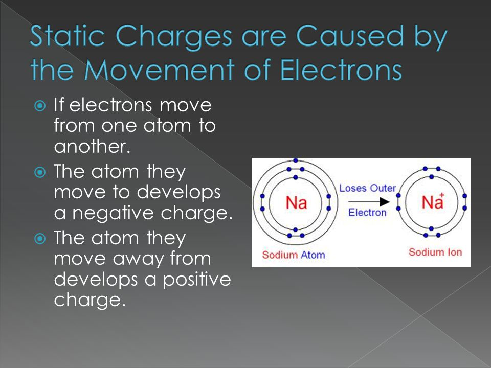 If electrons move from one atom to another. The atom they move to develops a negative charge.