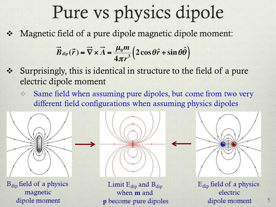 Pure vs physics dipole  Magnetic field of a pure dipole magnetic dipole moment:  Surprisingly, this is identical in structure to the field of a pure electric dipole moment  Same field when assuming pure dipoles, but come from two very different field configurations when assuming physics dipoles 5 B dip field of a physics magnetic dipole moment E dip field of a physics electric dipole moment Limit E dip and B dip when m and p become pure dipoles