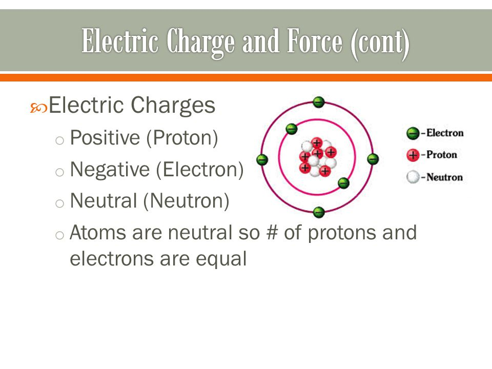  Electric Charges o Positive (Proton) o Negative (Electron) o Neutral (Neutron) o Atoms are neutral so # of protons and electrons are equal