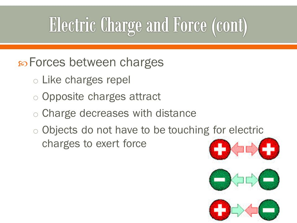  Forces between charges o Like charges repel o Opposite charges attract o Charge decreases with distance o Objects do not have to be touching for electric charges to exert force