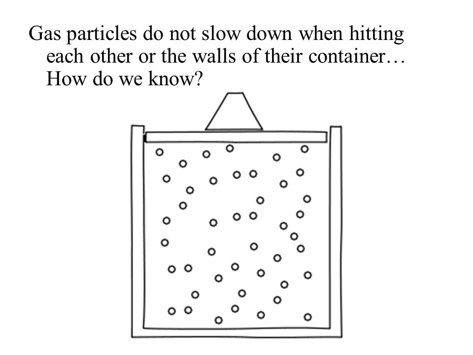 Gas particles do not slow down when hitting each other or the walls of their container… How do we know?