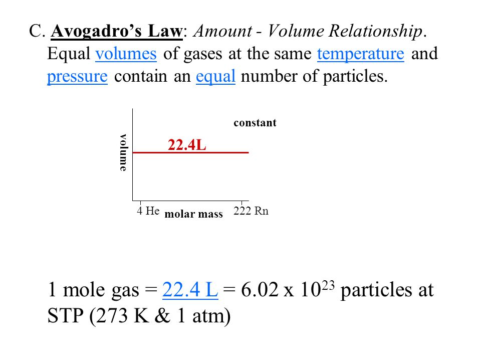 C. Avogadro's Law: Amount - Volume Relationship. Equal volumes of gases at the same temperature and pressure contain an equal number of particles. 1 m