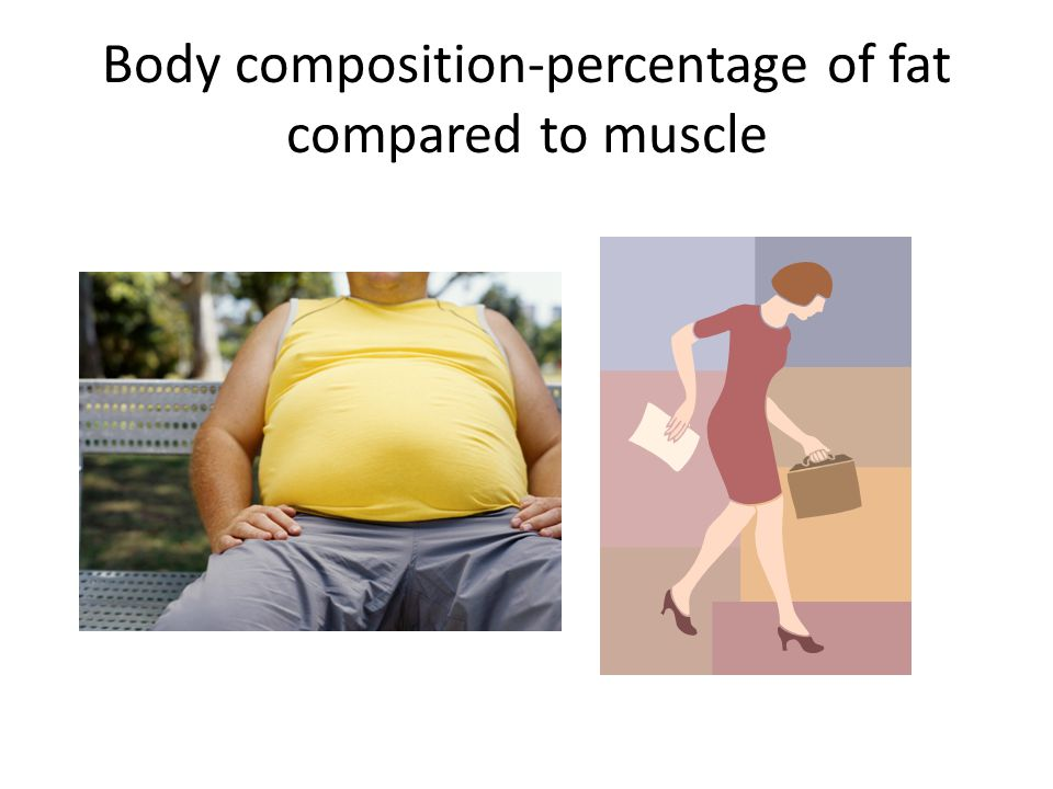 Body composition-percentage of fat compared to muscle