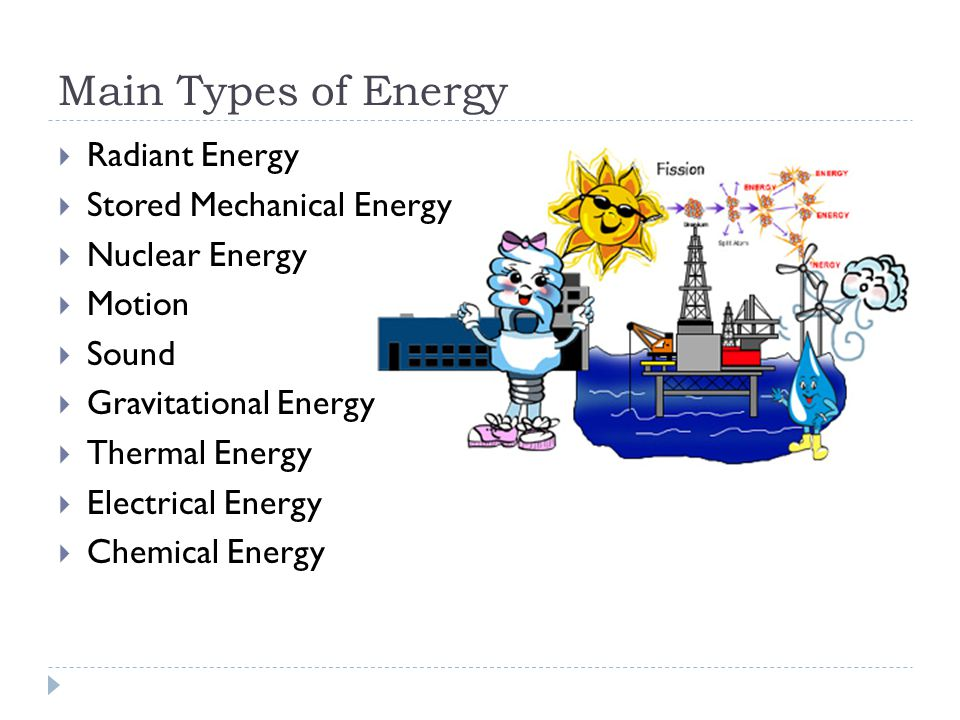 Main Types of Energy  Radiant Energy  Stored Mechanical Energy  Nuclear Energy  Motion  Sound  Gravitational Energy  Thermal Energy  Electrica