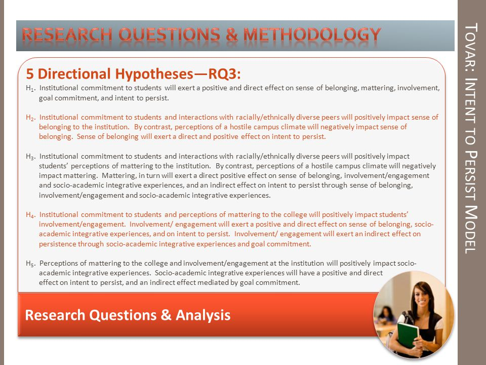T OVAR : I NTENT TO P ERSIST M ODEL Research Questions & Analysis 5 Directional Hypotheses—RQ3: H 1.