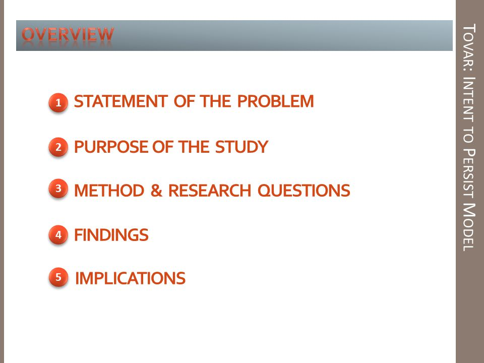 STATEMENT OF THE PROBLEM 1 2 3 PURPOSE OF THE STUDY IMPLICATIONS 4 FINDINGS 5 METHOD & RESEARCH QUESTIONS T OVAR : I NTENT TO P ERSIST M ODEL