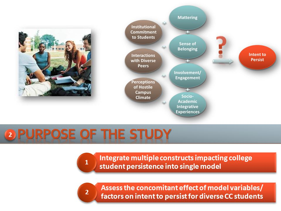 1 Integrate multiple constructs impacting college student persistence into single model Assess the concomitant effect of model variables/ factors on intent to persist for diverse CC students 1 2 2