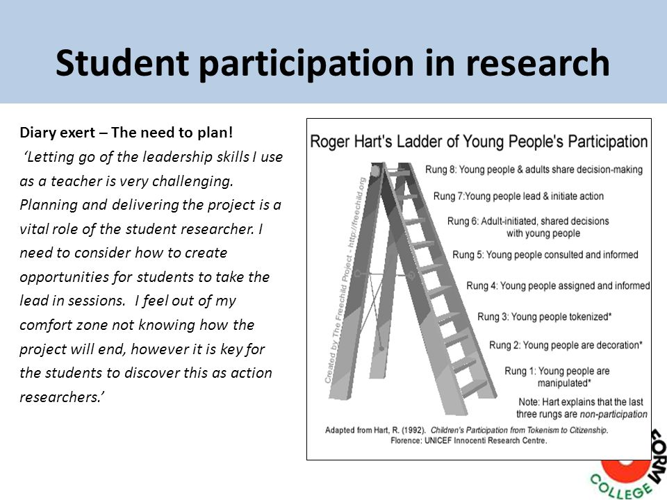 Student participation in research Diary exert – The need to plan! 'Letting go of the leadership skills I use as a teacher is very challenging. Plannin