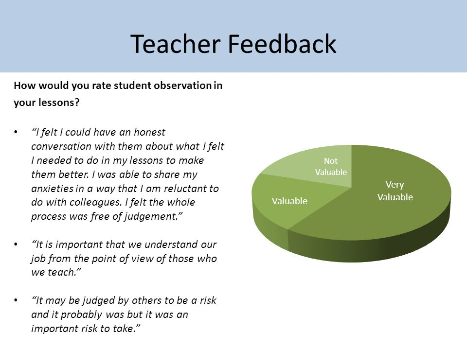 "Teacher Feedback How would you rate student observation in your lessons? ""I felt I could have an honest conversation with them about what I felt I nee"