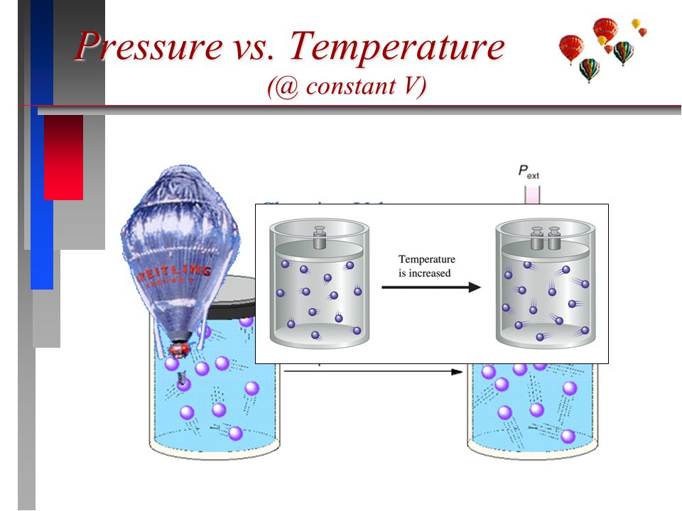 Pressure vs. Temperature (@ constant V) Changing Volume
