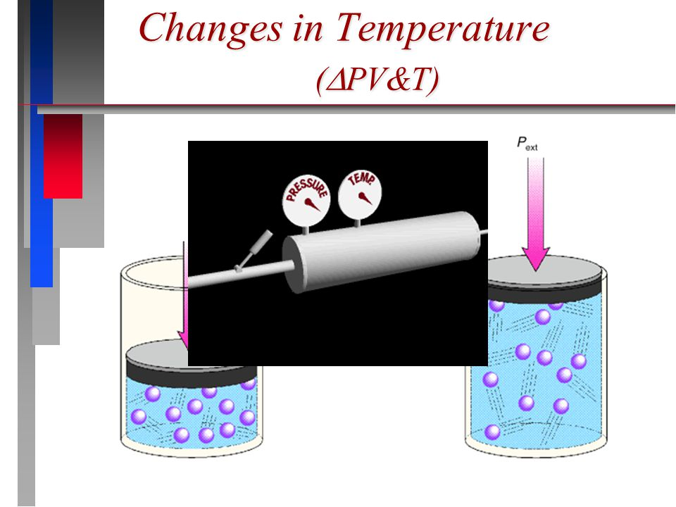 Changes in Temperature (  PV&T)