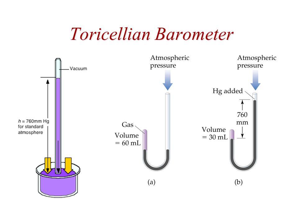 Toricellian Barometer