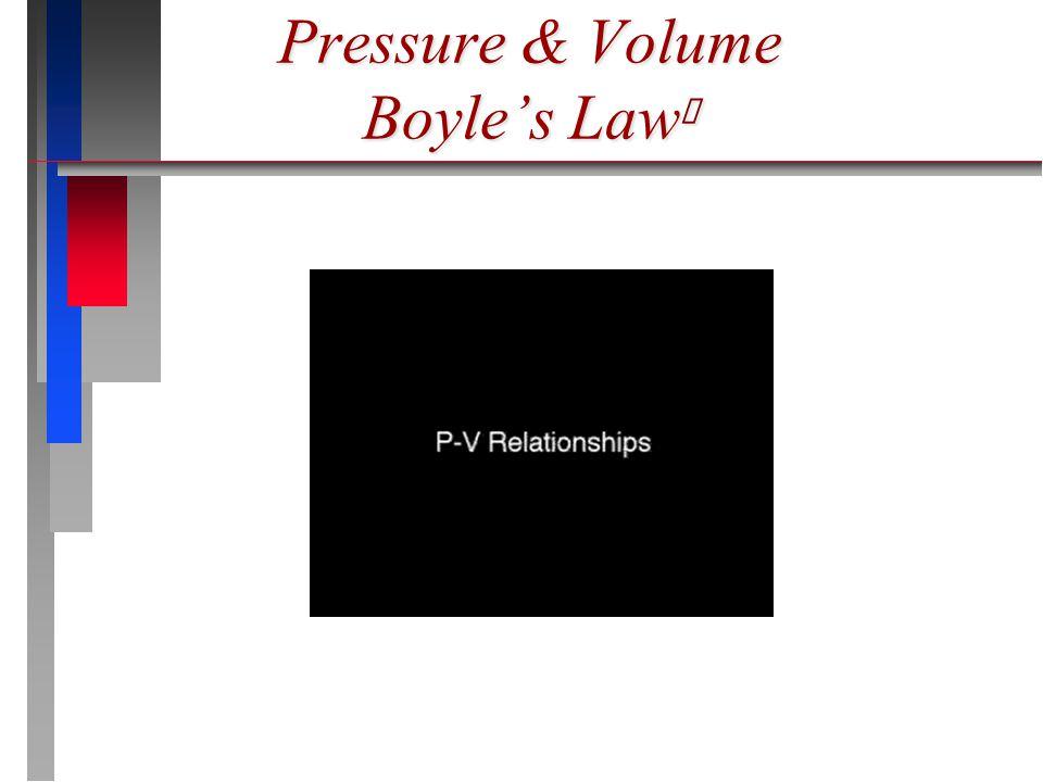 Pressure & Volume Boyle's Law ★