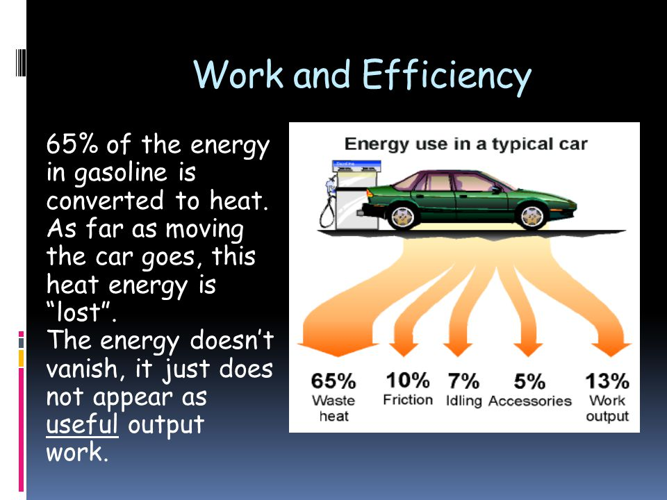 Work and Efficiency 65% of the energy in gasoline is converted to heat.