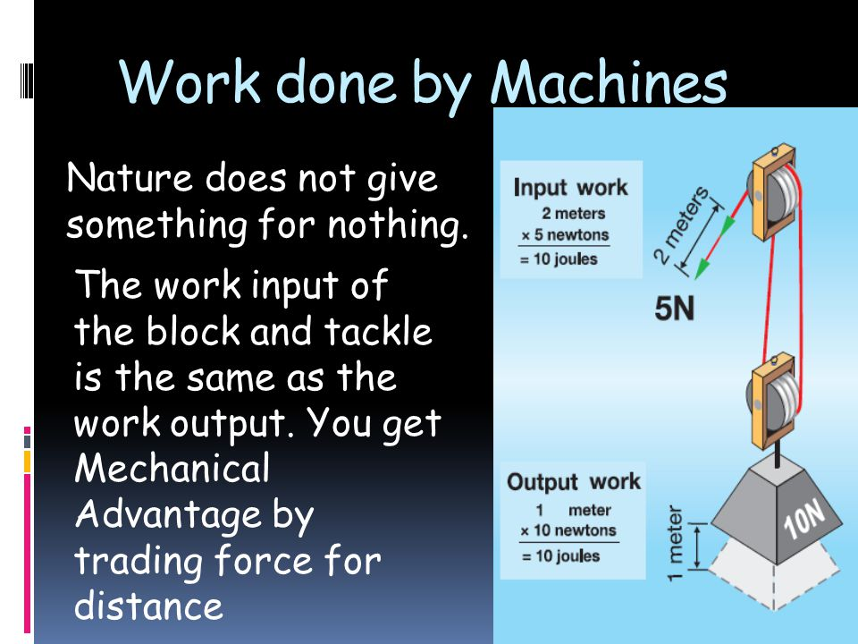 Work done by Machines Nature does not give something for nothing.