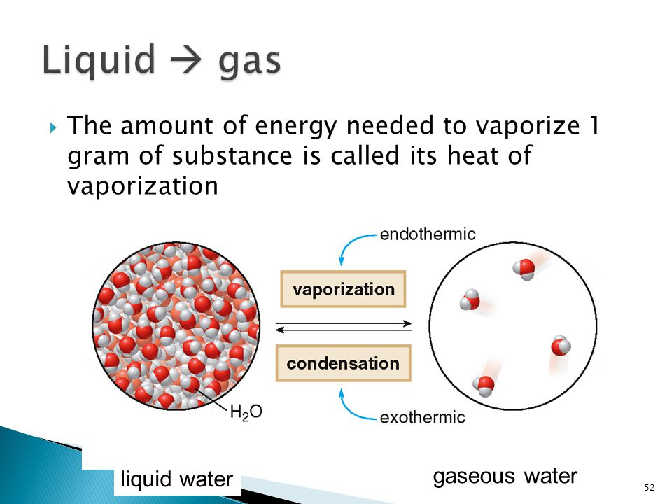  The amount of energy needed to vaporize 1 gram of substance is called its heat of vaporization 52 liquid water gaseous water