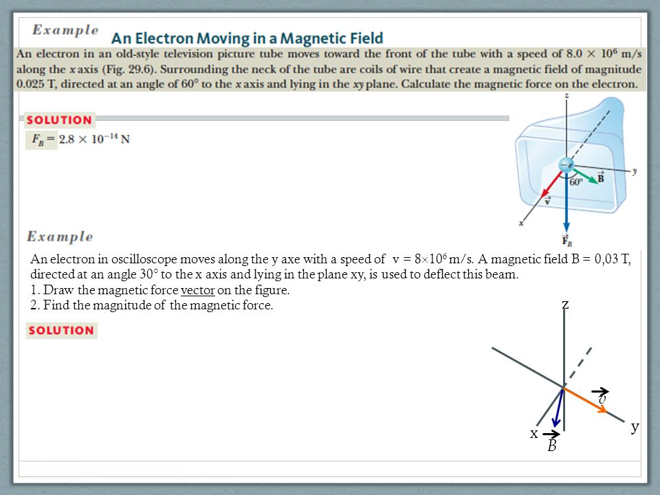 9 A charged particle ( q ) moves with a velocity v in a region in which the magnetic field is B Determine the magnetic force vector acting on the particle if: 1.