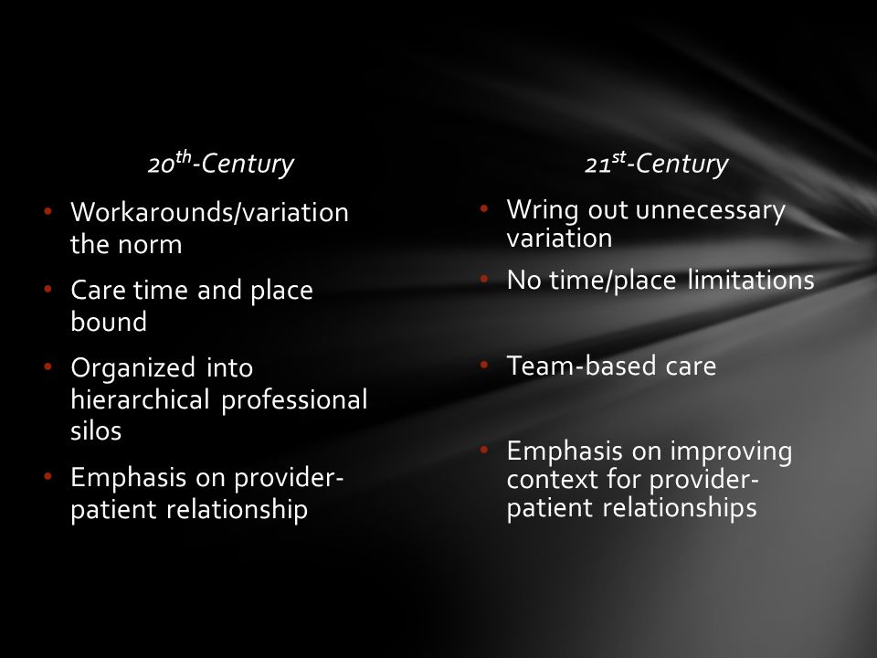 20 th -Century21 st -Century Wring out unnecessary variation No time/place limitations Team-based care Emphasis on improving context for provider- patient relationships Workarounds/variation the norm Care time and place bound Organized into hierarchical professional silos Emphasis on provider- patient relationship