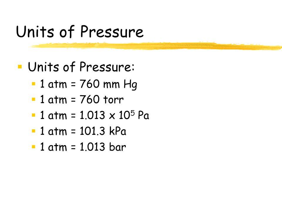 Units of Pressure  Units of Pressure:  1 atm = 760 mm Hg  1 atm = 760 torr  1 atm = 1.013 x 10 5 Pa  1 atm = 101.3 kPa  1 atm = 1.013 bar