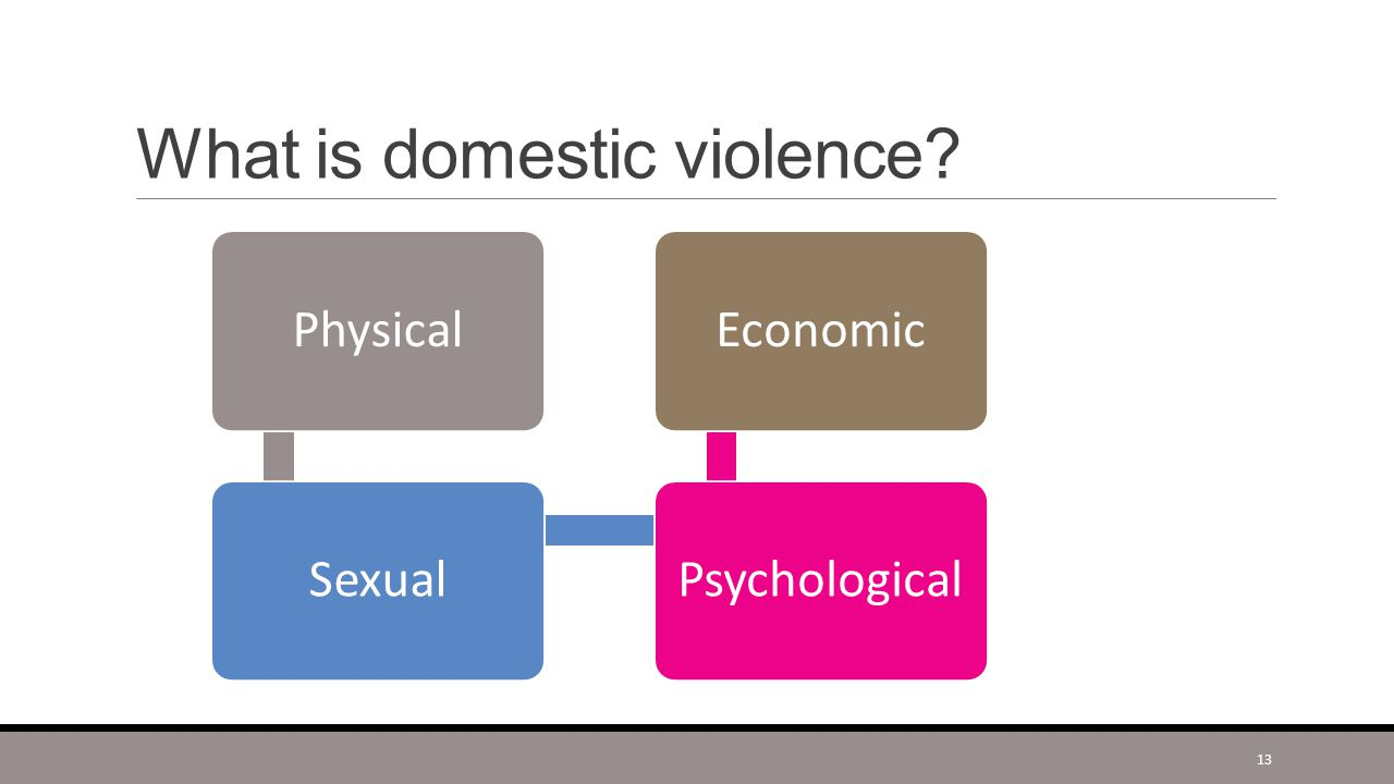 What is domestic violence Purposeful Deliberate behavior Gain power and control 12