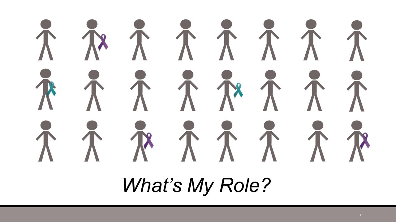 What's My Role? 7