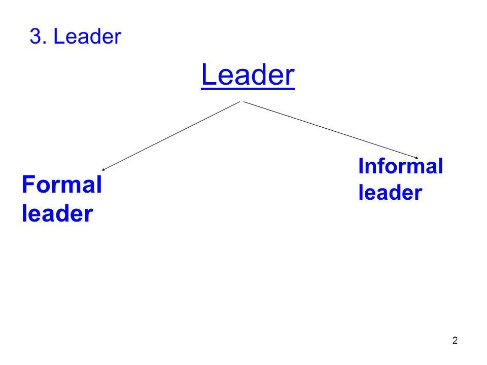 2 3. Leader Leader Formal leader Informal leader