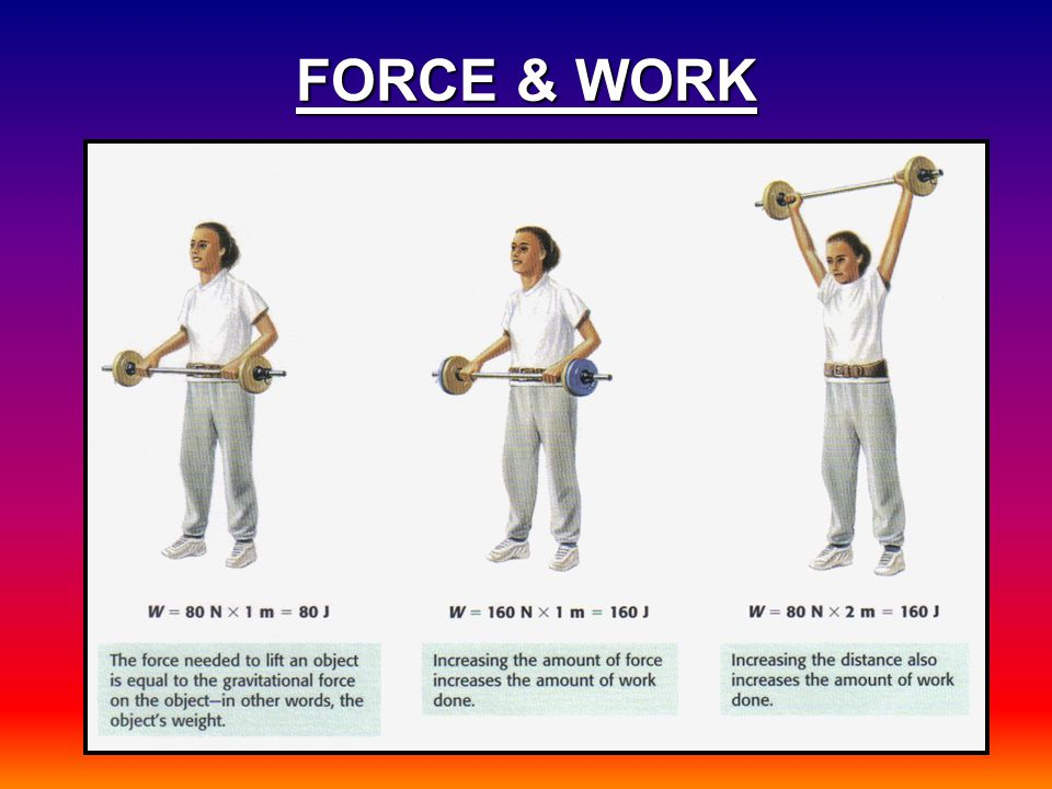 FORCE & WORK
