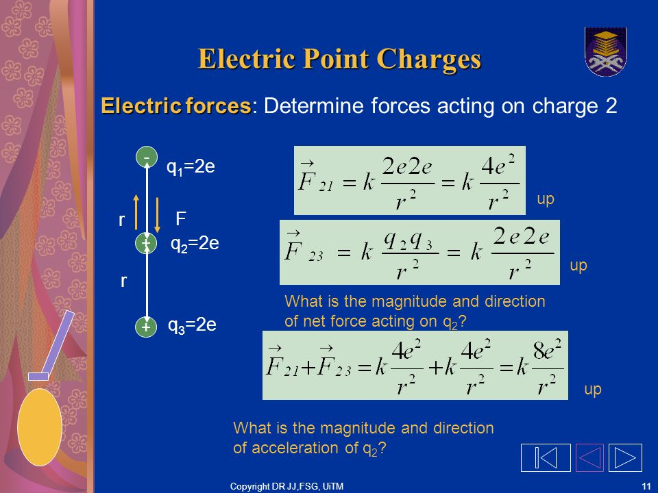 Copyright DR JJ,FSG, UiTM11 Electric Point Charges Electric forces Electric forces: Determine forces acting on charge 2 - + r F q 1 =2e q 3 =2e What is the magnitude and direction of net force acting on q 2 .