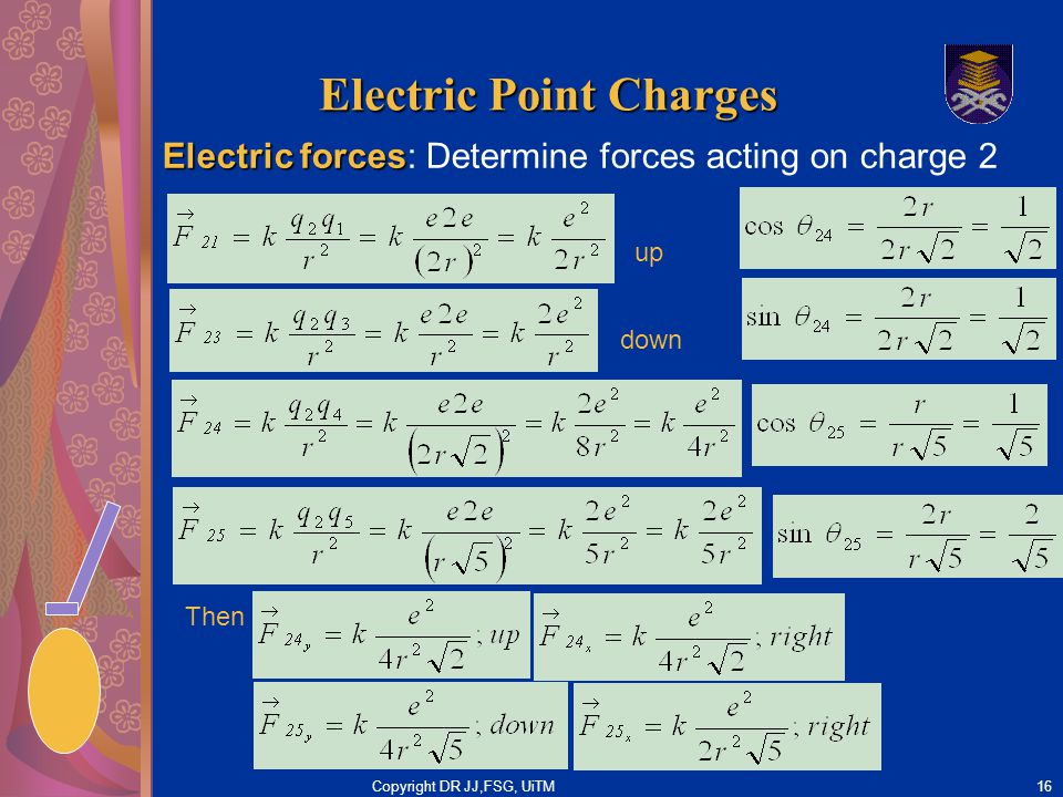 Copyright DR JJ,FSG, UiTM16 Electric Point Charges Electric forces Electric forces: Determine forces acting on charge 2 up down Then