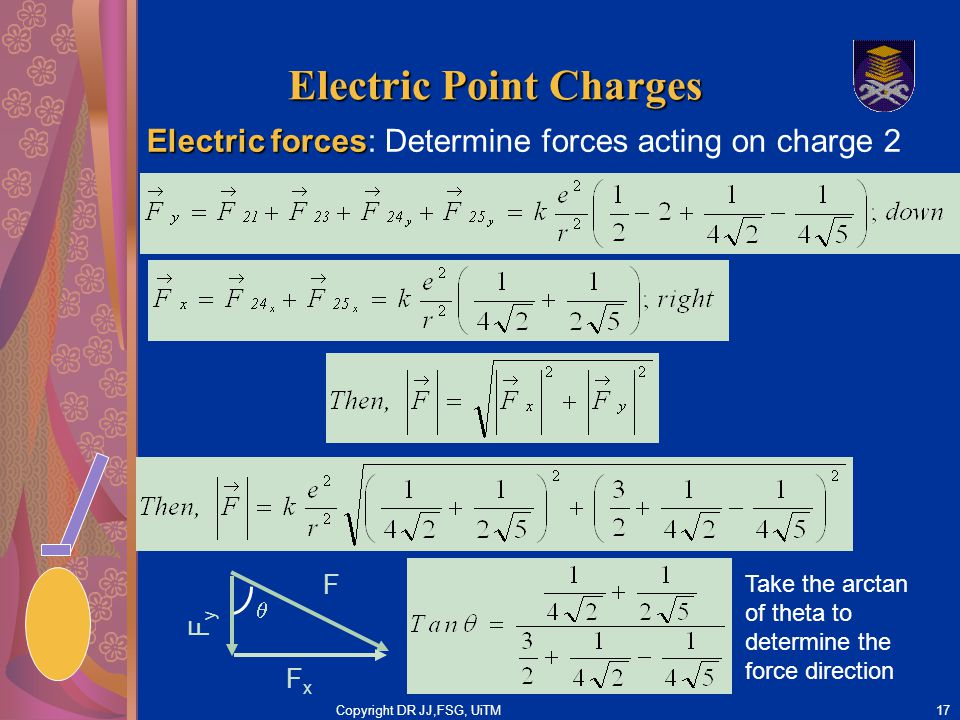 Copyright DR JJ,FSG, UiTM17 Electric Point Charges Electric forces Electric forces: Determine forces acting on charge 2 F FxFx  FyFy Take the arctan of theta to determine the force direction