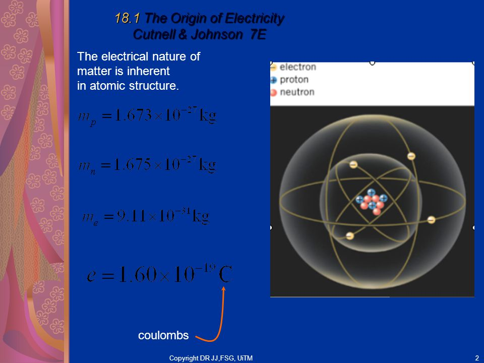 Copyright DR JJ,FSG, UiTM2 18.1 The Origin of Electricity Cutnell & Johnson 7E The electrical nature of matter is inherent in atomic structure. coulom