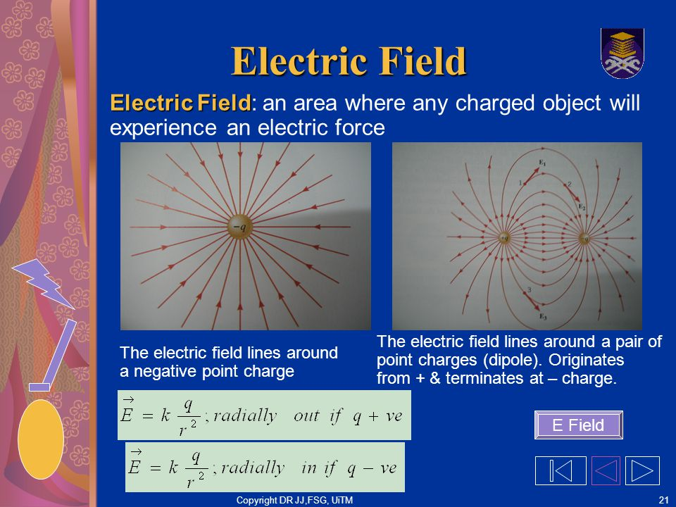 Copyright DR JJ,FSG, UiTM21 Electric Field Electric Field Electric Field: an area where any charged object will experience an electric force The elect