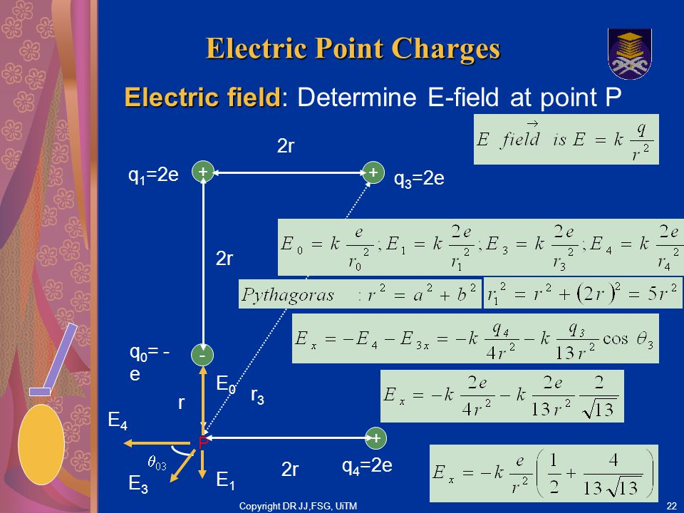 Copyright DR JJ,FSG, UiTM22 Electric Point Charges Electric field Electric field: Determine E-field at point P + P 2r q 1 =2e - + q 3 =2e q 0 = - e + q 4 =2e 2r   E3E3 E4E4 r E0E0 r3r3 E1E1