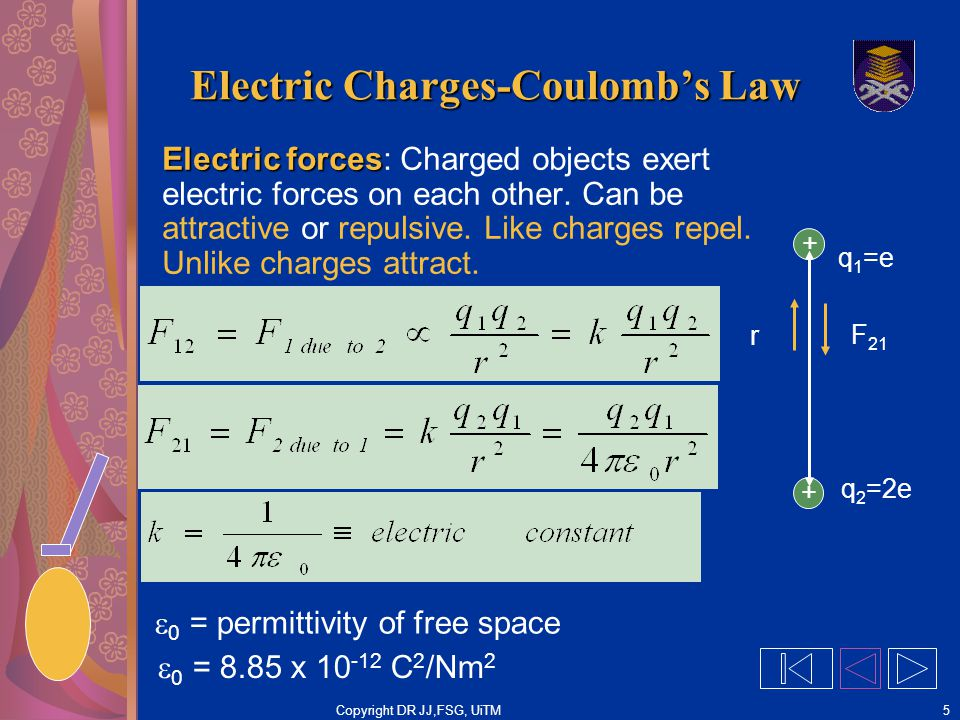 Copyright DR JJ,FSG, UiTM5 Electric Charges-Coulomb's Law Electric forces Electric forces: Charged objects exert electric forces on each other. Can be
