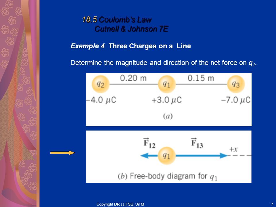 Copyright DR JJ,FSG, UiTM7 18.5 Coulomb's Law Cutnell & Johnson 7E Example 4 Three Charges on a Line Determine the magnitude and direction of the net