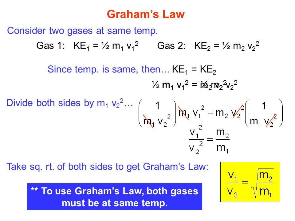 Graham's Law Consider two gases at same temp. Gas 1: KE 1 = ½ m 1 v 1 2 Gas 2: KE 2 = ½ m 2 v 2 2 Since temp. is same, then…KE 1 = KE 2 ½ m 1 v 1 2 =