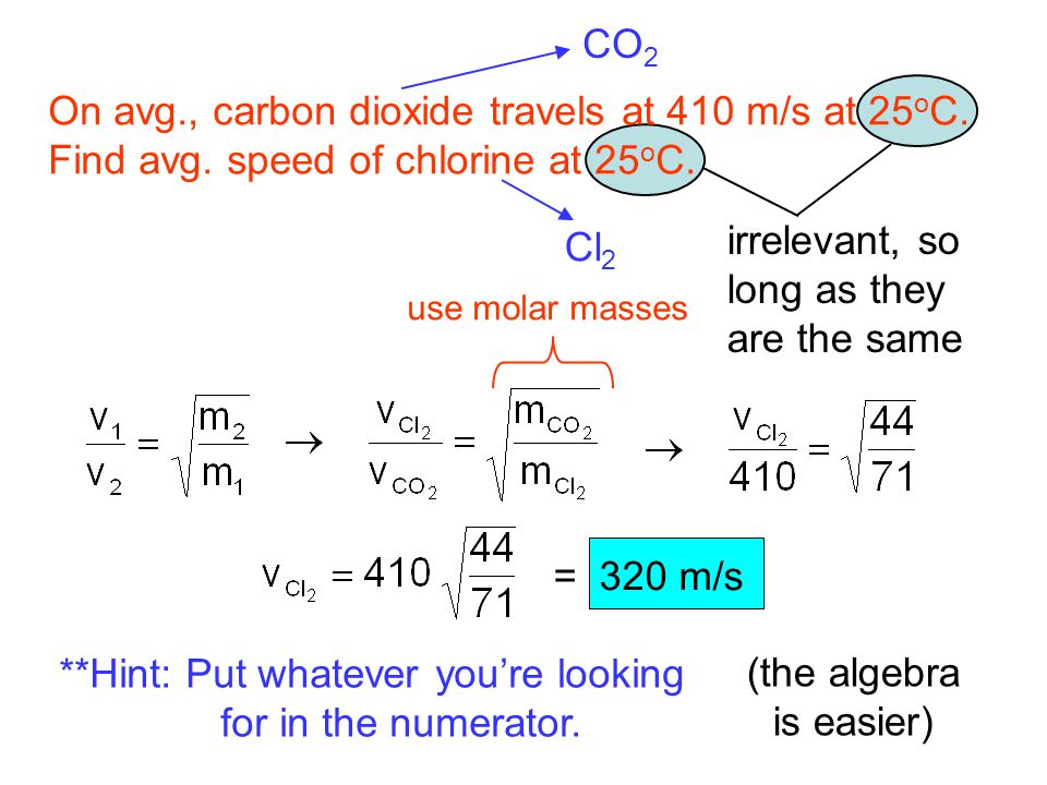 irrelevant, so long as they are the same On avg., carbon dioxide travels at 410 m/s at 25 o C. Find avg. speed of chlorine at 25 o C. CO 2 Cl 2 = 320